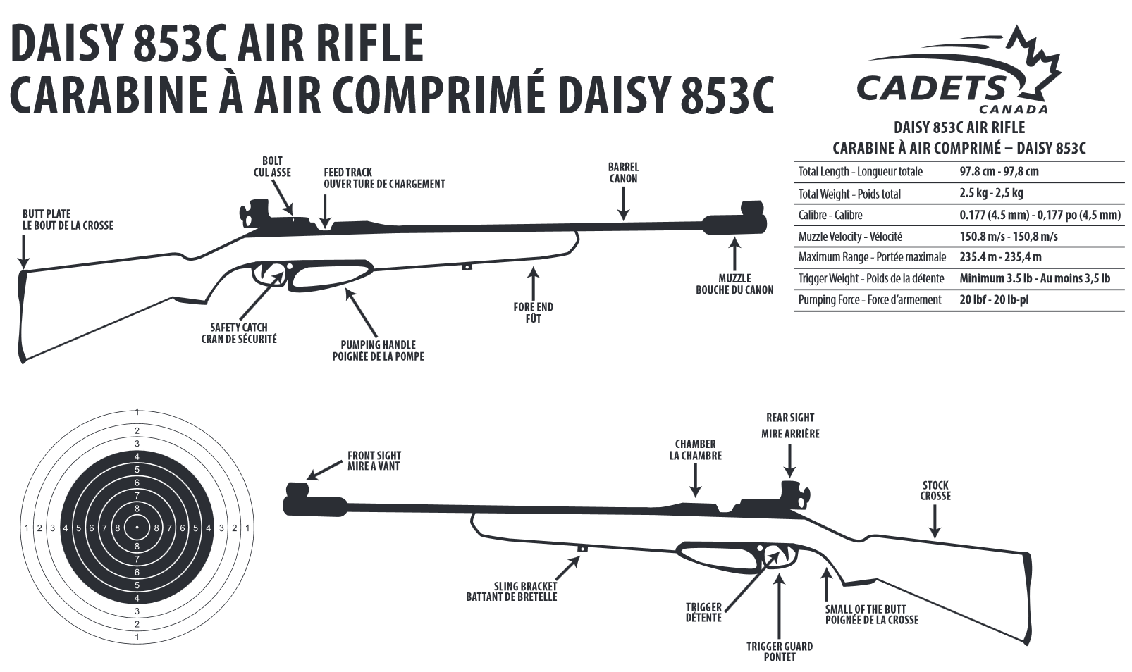 Air Rifle Training – Arnprior Army Cadets 2360